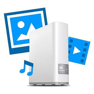 WD My Cloud Features