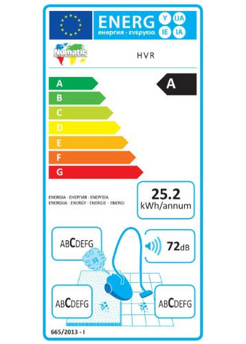 EU energy label for Numatic Henry