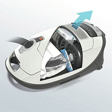 How Vacuum Cleaners Work