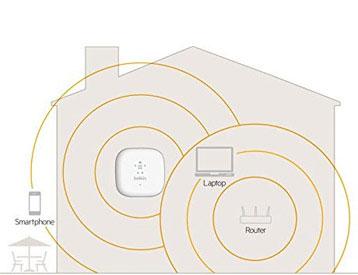 Belkin WiFi Booster System